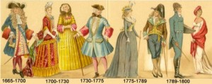 timeline of fashion 1700